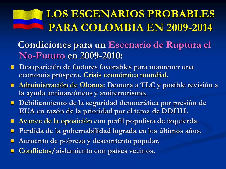 Condiciones para un Escenario de Ruptura el No-Futuro en 2009-2010: Condiciones para un Escenario de Ruptura el No-Futuro en 2009-2010: Desaparición d