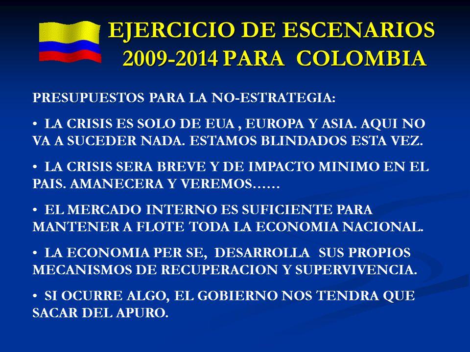 EJERCICIO DE ESCENARIOS 2009-2014 PARA COLOMBIA PRESUPUESTOS PARA LA NO-ESTRATEGIA: LA CRISIS ES SOLO DE EUA, EUROPA Y ASIA. AQUI NO VA A SUCEDER NADA