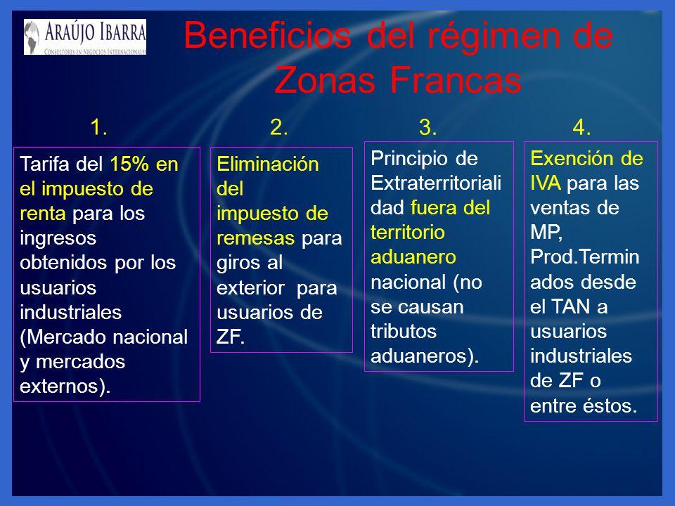 Beneficios del régimen de Zonas Francas Tarifa del 15% en el impuesto de renta para los ingresos obtenidos por los usuarios industriales (Mercado nacional y mercados externos).