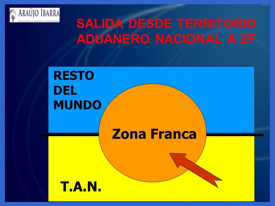 SALIDA DESDE TERRITORIO ADUANERO NACIONAL A ZF T.A.N. RESTO DEL MUNDO Zona Franca
