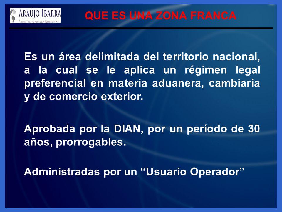 QUE ES UNA ZONA FRANCA Es un área delimitada del territorio nacional, a la cual se le aplica un régimen legal preferencial en materia aduanera, cambia