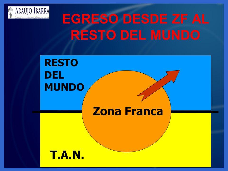 EGRESO DESDE ZF AL RESTO DEL MUNDO T.A.N. RESTO DEL MUNDO Zona Franca