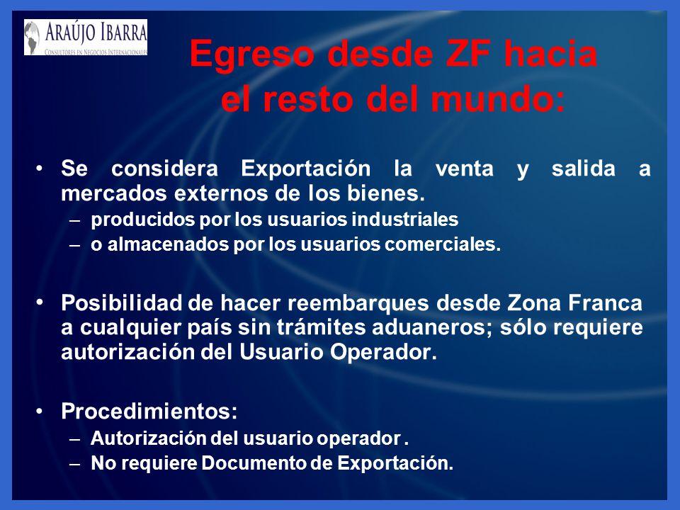 Egreso desde ZF hacia el resto del mundo: Se considera Exportación la venta y salida a mercados externos de los bienes.