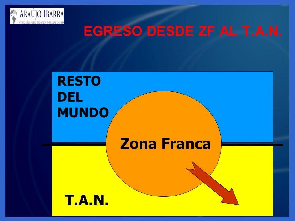 EGRESO DESDE ZF AL T.A.N. T.A.N. RESTO DEL MUNDO Zona Franca