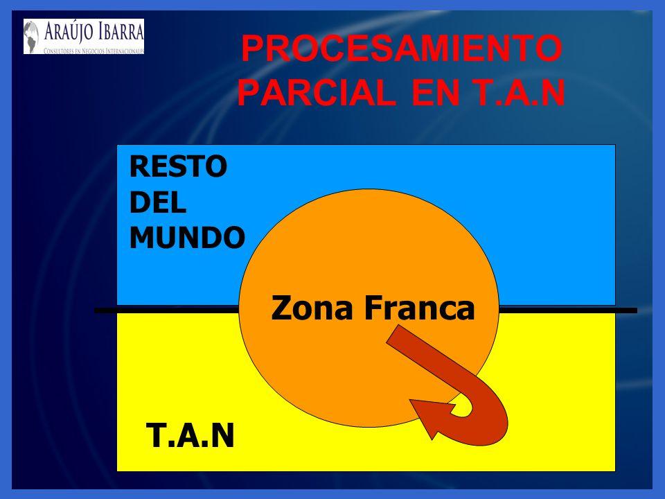 PROCESAMIENTO PARCIAL EN T.A.N T.A.N RESTO DEL MUNDO Zona Franca