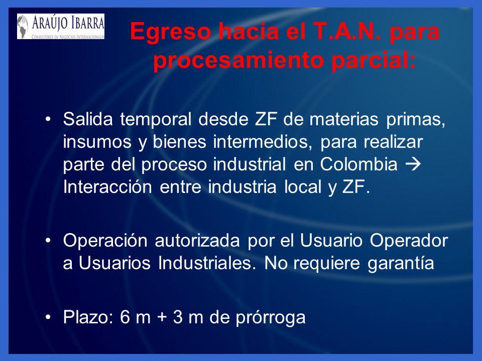 Egreso hacia el T.A.N. para procesamiento parcial: Salida temporal desde ZF de materias primas, insumos y bienes intermedios, para realizar parte del