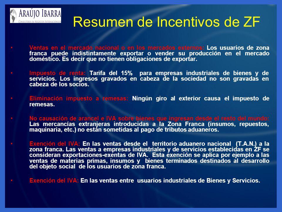 Resumen de Incentivos de ZF Ventas en el mercado nacional o en los mercados externos: Los usuarios de zona franca puede indistintamente exportar o vender su producción en el mercado doméstico.