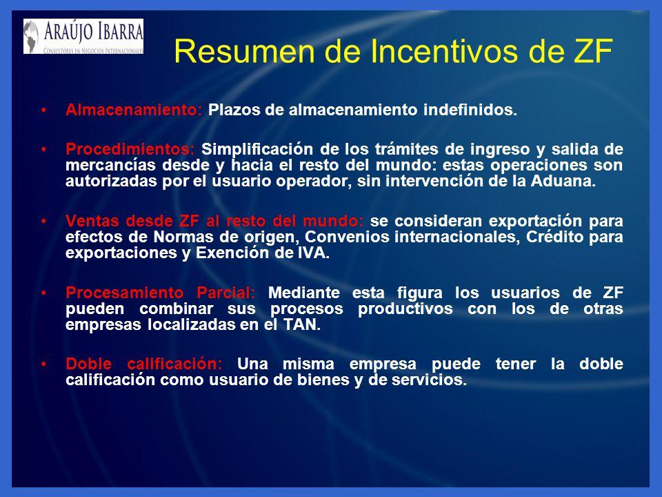 Almacenamiento: Plazos de almacenamiento indefinidos. Procedimientos: Simplificación de los trámites de ingreso y salida de mercancías desde y hacia e