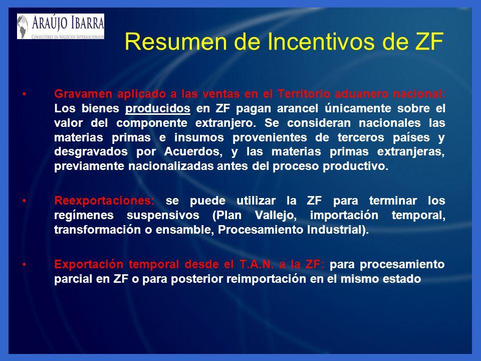 Gravamen aplicado a las ventas en el Territorio aduanero nacional: Los bienes producidos en ZF pagan arancel únicamente sobre el valor del componente extranjero.
