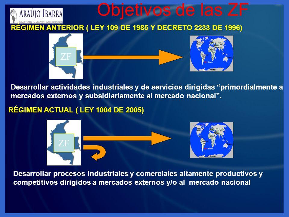Objetivos de las ZF Desarrollar actividades industriales y de servicios dirigidas primordialmente a mercados externos y subsidiariamente al mercado na