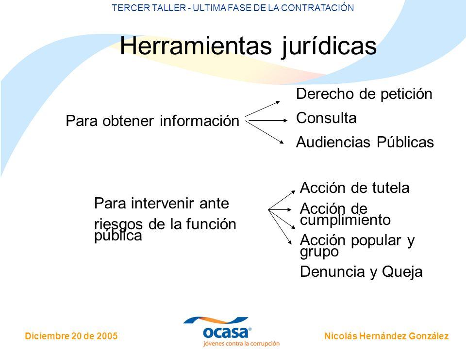 Nicolás Hernández González Diciembre 20 de 2005 TERCER TALLER - ULTIMA FASE DE LA CONTRATACIÓN Herramientas jurídicas Para obtener información Derecho