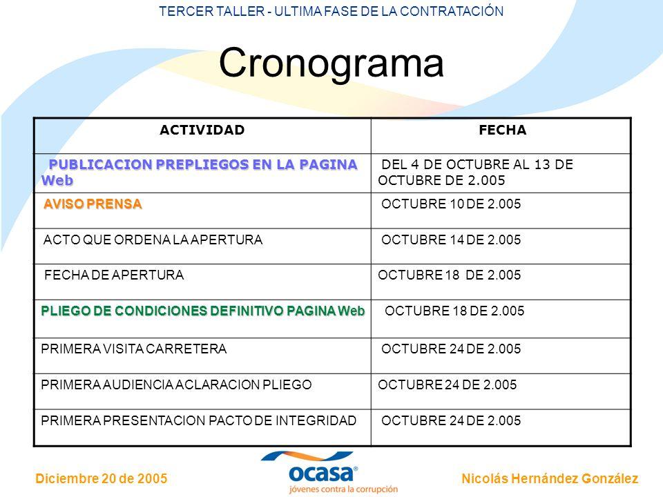 Nicolás Hernández González Diciembre 20 de 2005 TERCER TALLER - ULTIMA FASE DE LA CONTRATACIÓN Cronograma ACTIVIDAD FECHA PUBLICACION PREPLIEGOS EN LA