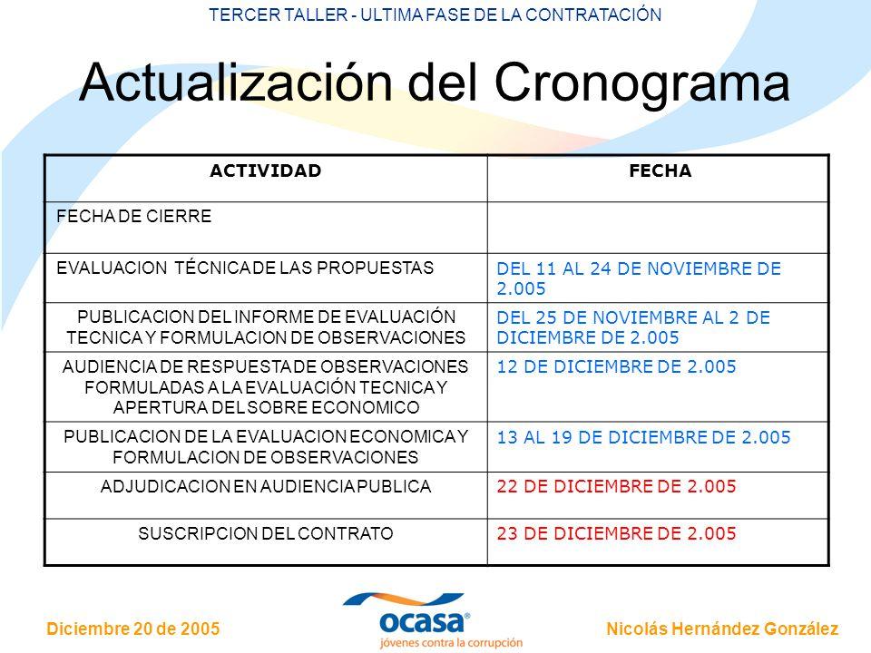 Nicolás Hernández González Diciembre 20 de 2005 TERCER TALLER - ULTIMA FASE DE LA CONTRATACIÓN Actualización del Cronograma ACTIVIDAD FECHA FECHA DE C