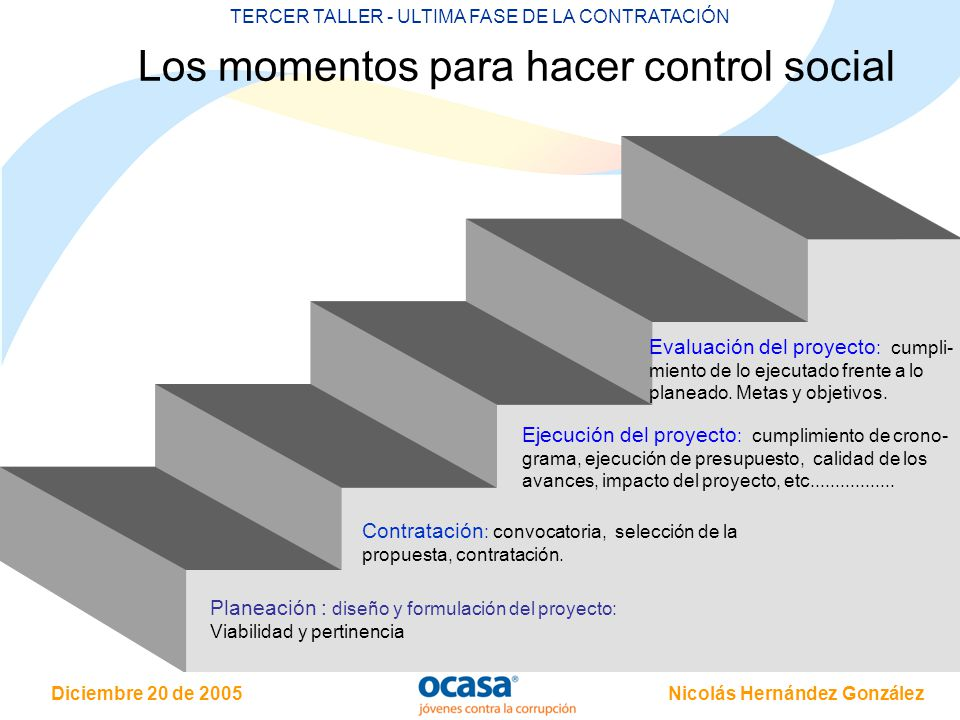 Nicolás Hernández González Diciembre 20 de 2005 TERCER TALLER - ULTIMA FASE DE LA CONTRATACIÓN Planeación : diseño y formulación del proyecto: Viabili