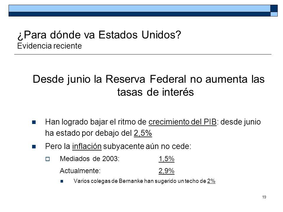 19 ¿Para dónde va Estados Unidos? Evidencia reciente Desde junio la Reserva Federal no aumenta las tasas de interés Han logrado bajar el ritmo de crec