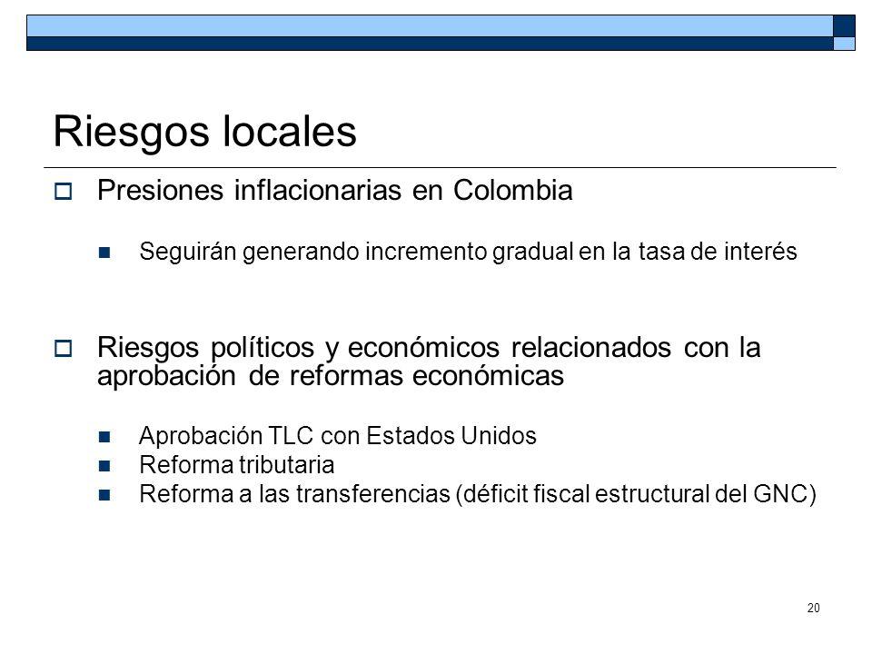 20 Riesgos locales Presiones inflacionarias en Colombia Seguirán generando incremento gradual en la tasa de interés Riesgos políticos y económicos rel