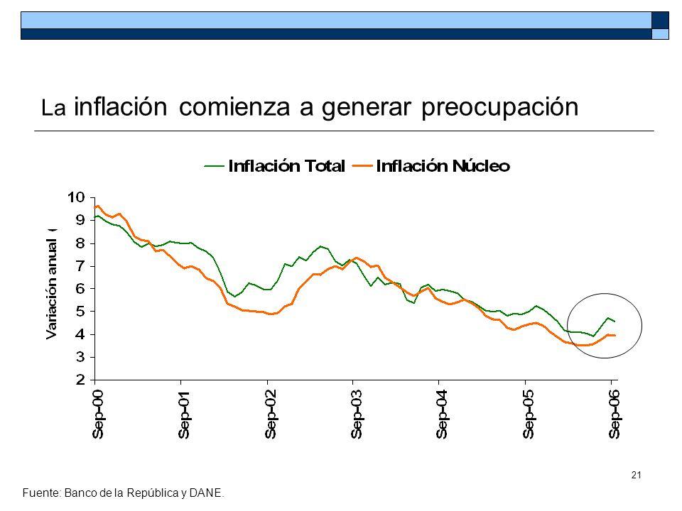 21 La inflación comienza a generar preocupación Fuente: Banco de la República y DANE.