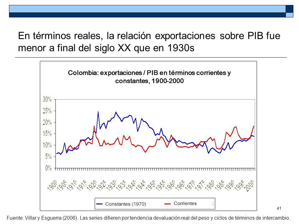 41 En términos reales, la relación exportaciones sobre PIB fue menor a final del siglo XX que en 1930s Fuente: Villar y Esguerra (2006). Las series di