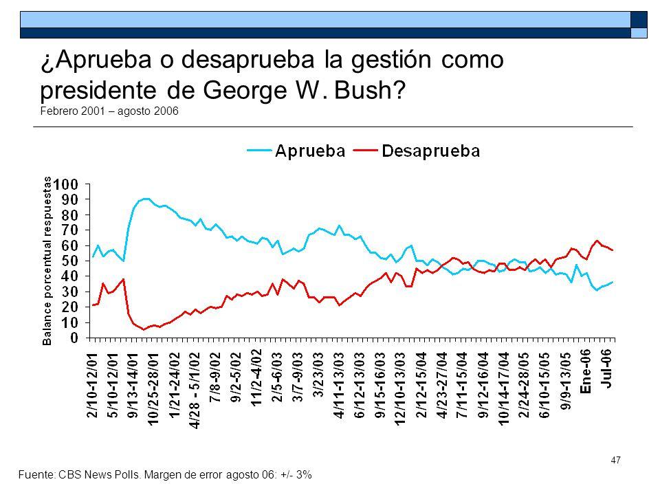 47 ¿Aprueba o desaprueba la gestión como presidente de George W. Bush? Febrero 2001 – agosto 2006 Fuente: CBS News Polls. Margen de error agosto 06: +