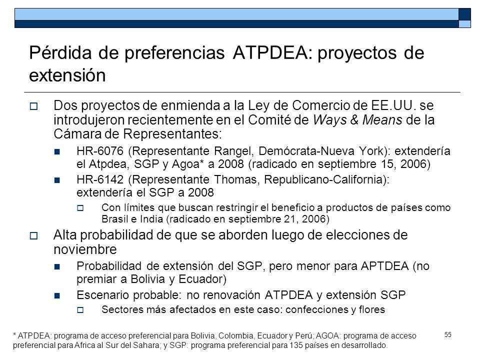 55 Pérdida de preferencias ATPDEA: proyectos de extensión Dos proyectos de enmienda a la Ley de Comercio de EE.UU. se introdujeron recientemente en el