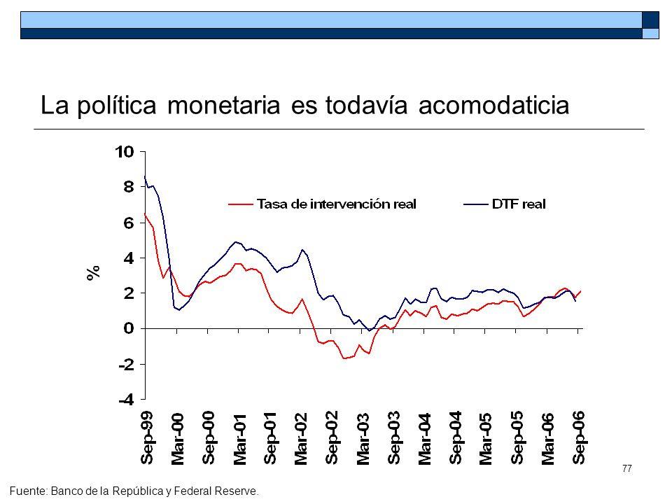 77 La política monetaria es todavía acomodaticia Fuente: Banco de la República y Federal Reserve.