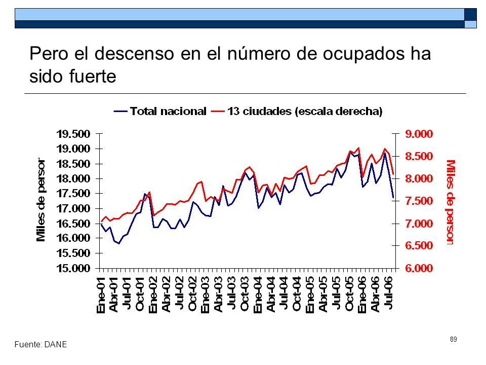 89 Pero el descenso en el número de ocupados ha sido fuerte Fuente: DANE