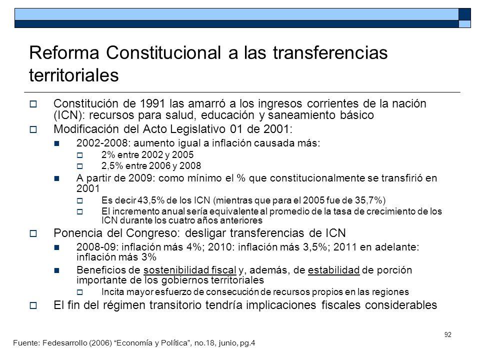 92 Reforma Constitucional a las transferencias territoriales Constitución de 1991 las amarró a los ingresos corrientes de la nación (ICN): recursos pa