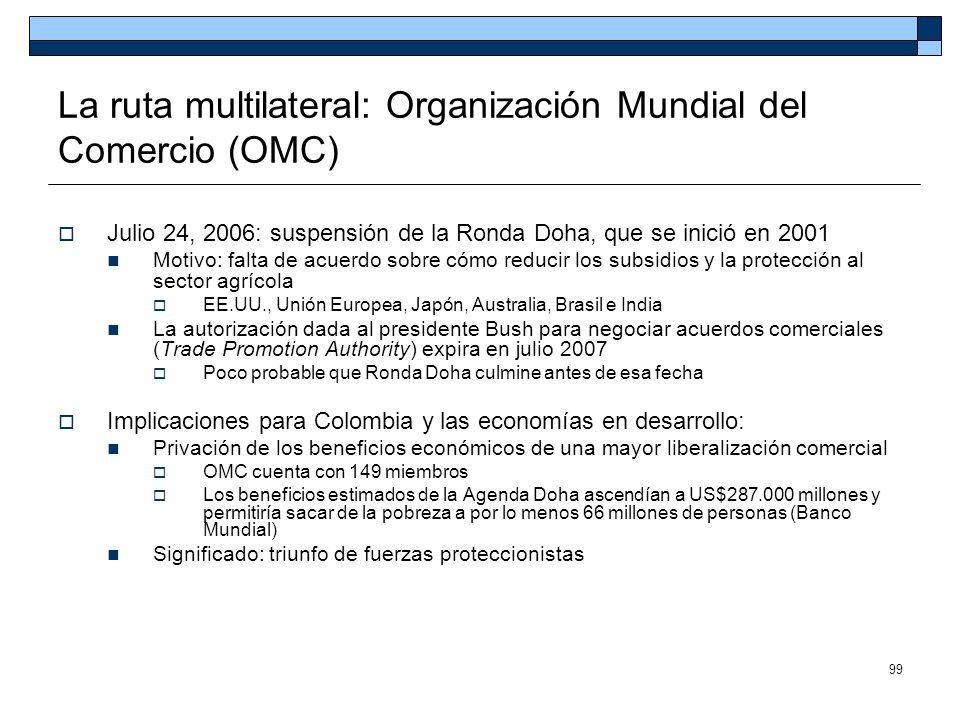 99 La ruta multilateral: Organización Mundial del Comercio (OMC) Julio 24, 2006: suspensión de la Ronda Doha, que se inició en 2001 Motivo: falta de a
