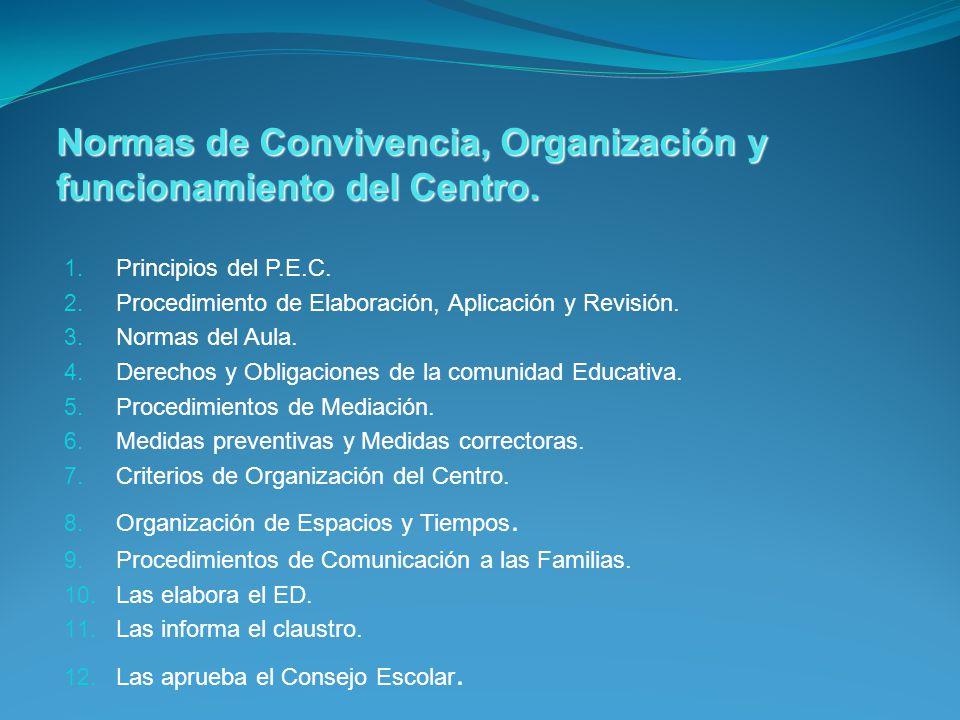 1. Principios del P.E.C. 2. Procedimiento de Elaboración, Aplicación y Revisión. 3. Normas del Aula. 4. Derechos y Obligaciones de la comunidad Educat