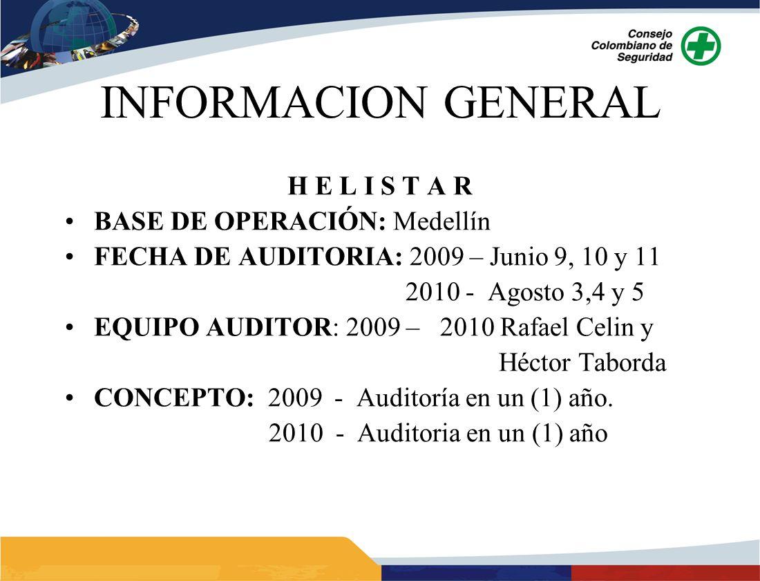 INFORMACION GENERAL H E L I S T A R BASE DE OPERACIÓN: Medellín FECHA DE AUDITORIA: 2009 – Junio 9, 10 y 11 2010 - Agosto 3,4 y 5 EQUIPO AUDITOR: 2009 – 2010 Rafael Celin y Héctor Taborda CONCEPTO: 2009 - Auditoría en un (1) año.