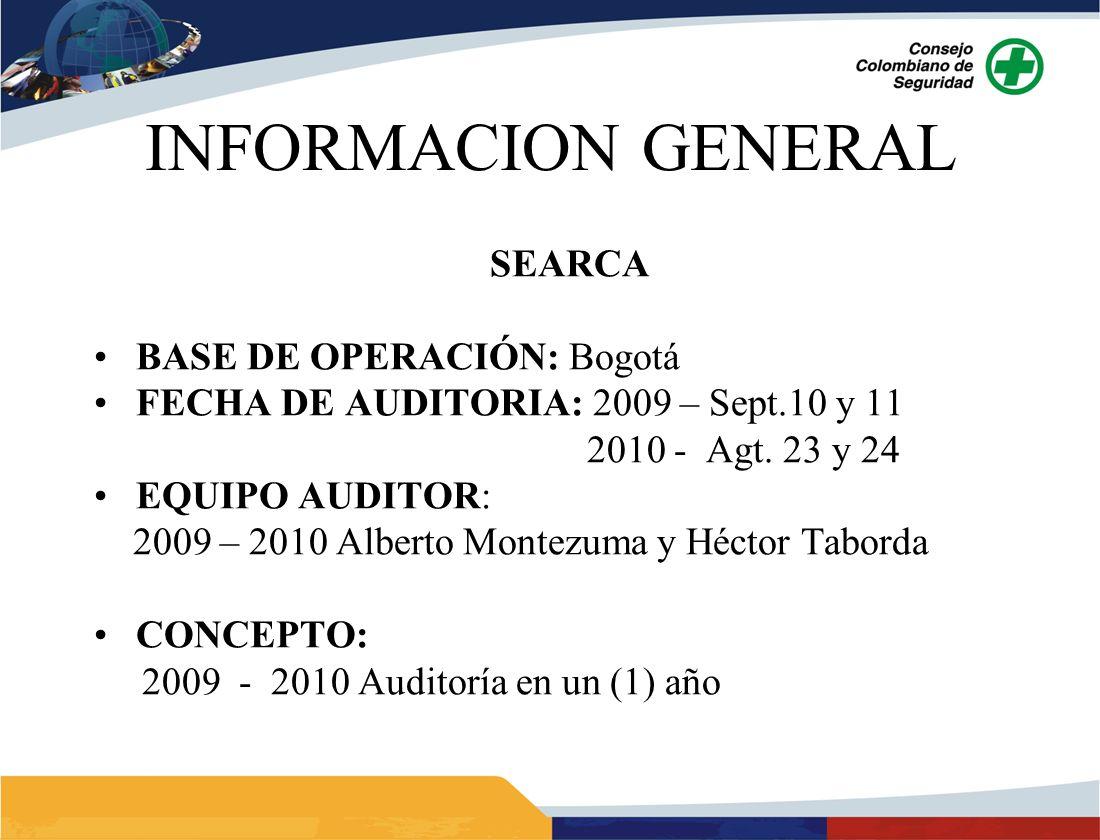 INFORMACION GENERAL SEARCA BASE DE OPERACIÓN: Bogotá FECHA DE AUDITORIA: 2009 – Sept.10 y 11 2010 - Agt. 23 y 24 EQUIPO AUDITOR: 2009 – 2010 Alberto M