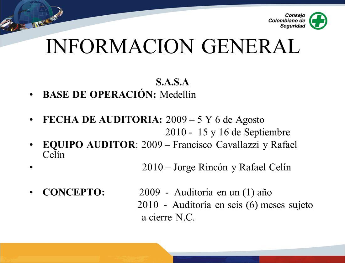 INFORMACION GENERAL S.A.S.A BASE DE OPERACIÓN: Medellín FECHA DE AUDITORIA: 2009 – 5 Y 6 de Agosto 2010 - 15 y 16 de Septiembre EQUIPO AUDITOR: 2009 –