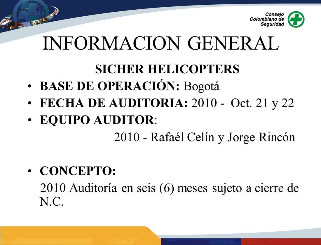 INFORMACION GENERAL SICHER HELICOPTERS BASE DE OPERACIÓN: Bogotá FECHA DE AUDITORIA: 2010 - Oct. 21 y 22 EQUIPO AUDITOR: 2010 - Rafaél Celín y Jorge R