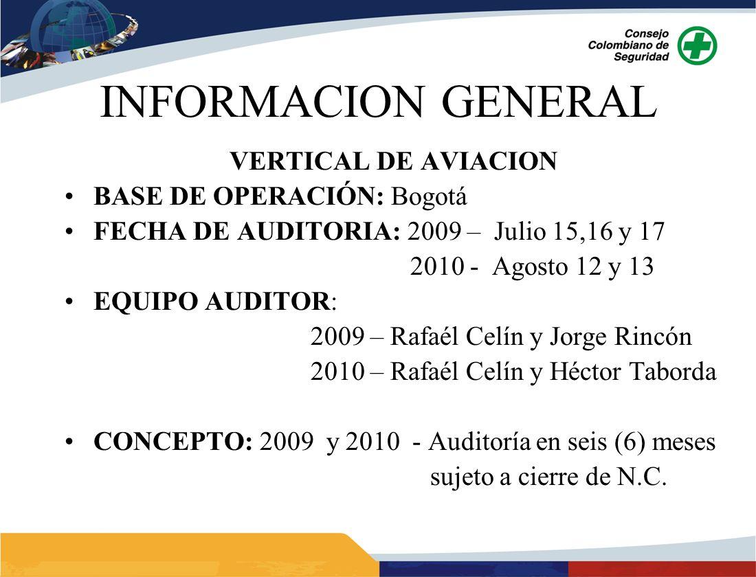 INFORMACION GENERAL VERTICAL DE AVIACION BASE DE OPERACIÓN: Bogotá FECHA DE AUDITORIA: 2009 – Julio 15,16 y 17 2010 - Agosto 12 y 13 EQUIPO AUDITOR: 2