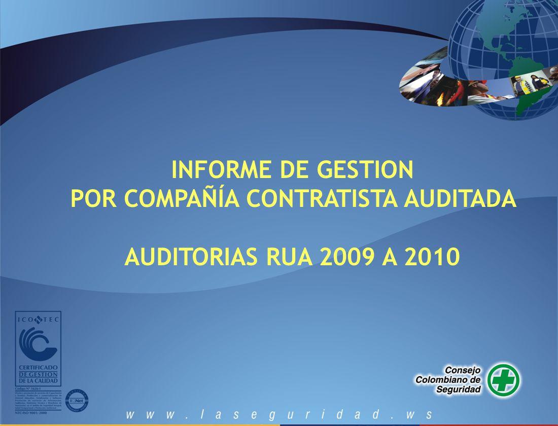 INFORME DE GESTION POR COMPAÑÍA CONTRATISTA AUDITADA AUDITORIAS RUA 2009 A 2010