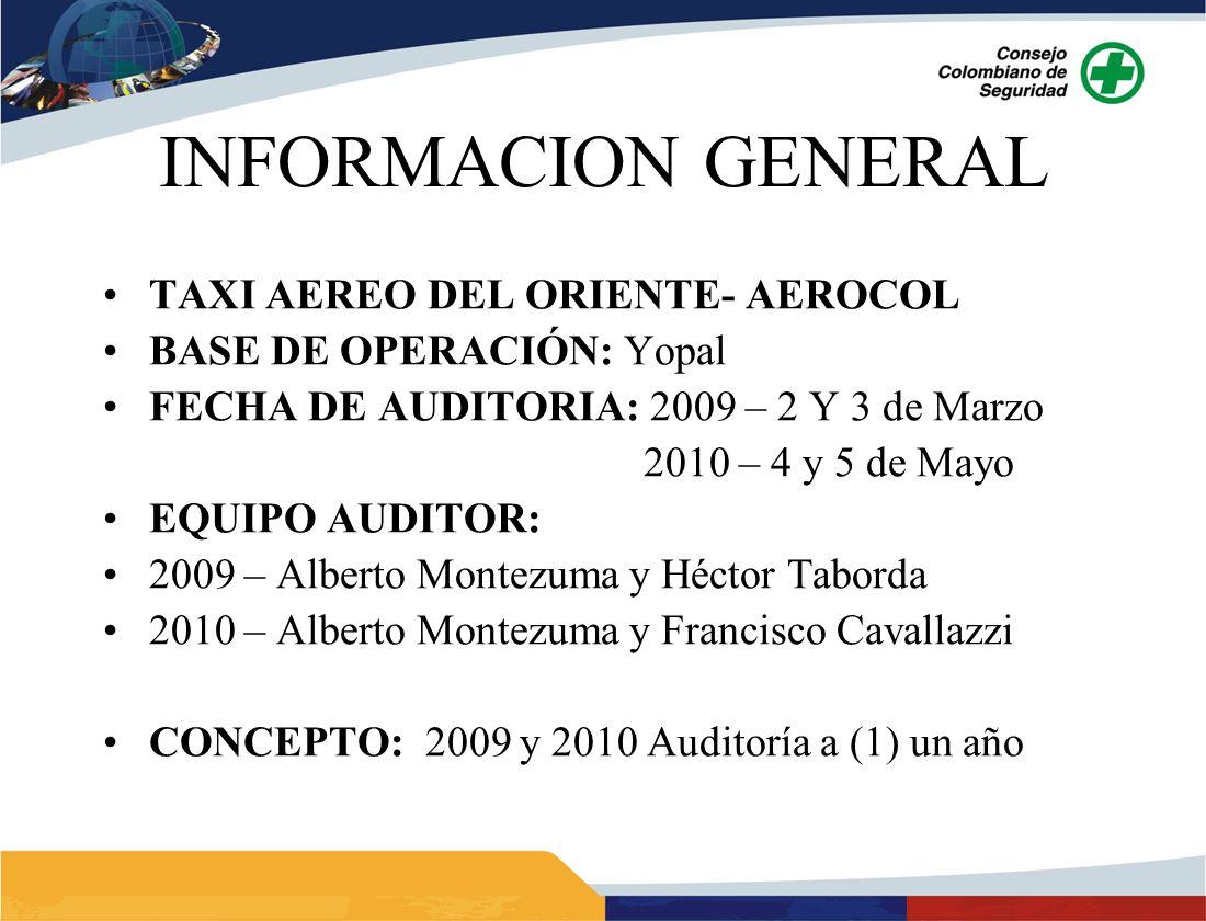 INFORMACION GENERAL TAXI AEREO DEL ORIENTE- AEROCOL BASE DE OPERACIÓN: Yopal FECHA DE AUDITORIA: 2009 – 2 Y 3 de Marzo 2010 – 4 y 5 de Mayo EQUIPO AUDITOR: 2009 – Alberto Montezuma y Héctor Taborda 2010 – Alberto Montezuma y Francisco Cavallazzi CONCEPTO: 2009 y 2010 Auditoría a (1) un año