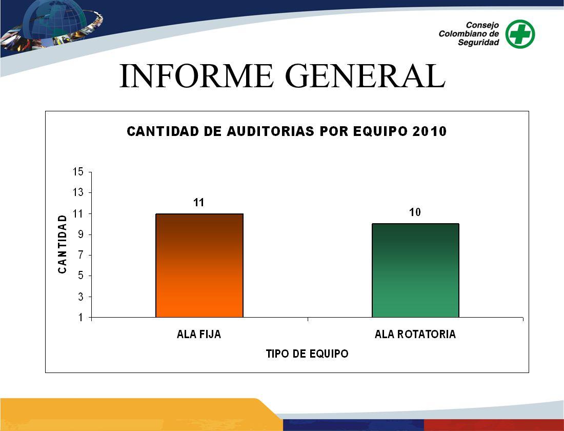 AERUPIA EMPRESAAERUPIA AÑO20082009 OPERACIONES80 MANTENIMIENTO1210 SEGURIDAD AEREA03 VUELO DE COMPROBACION00