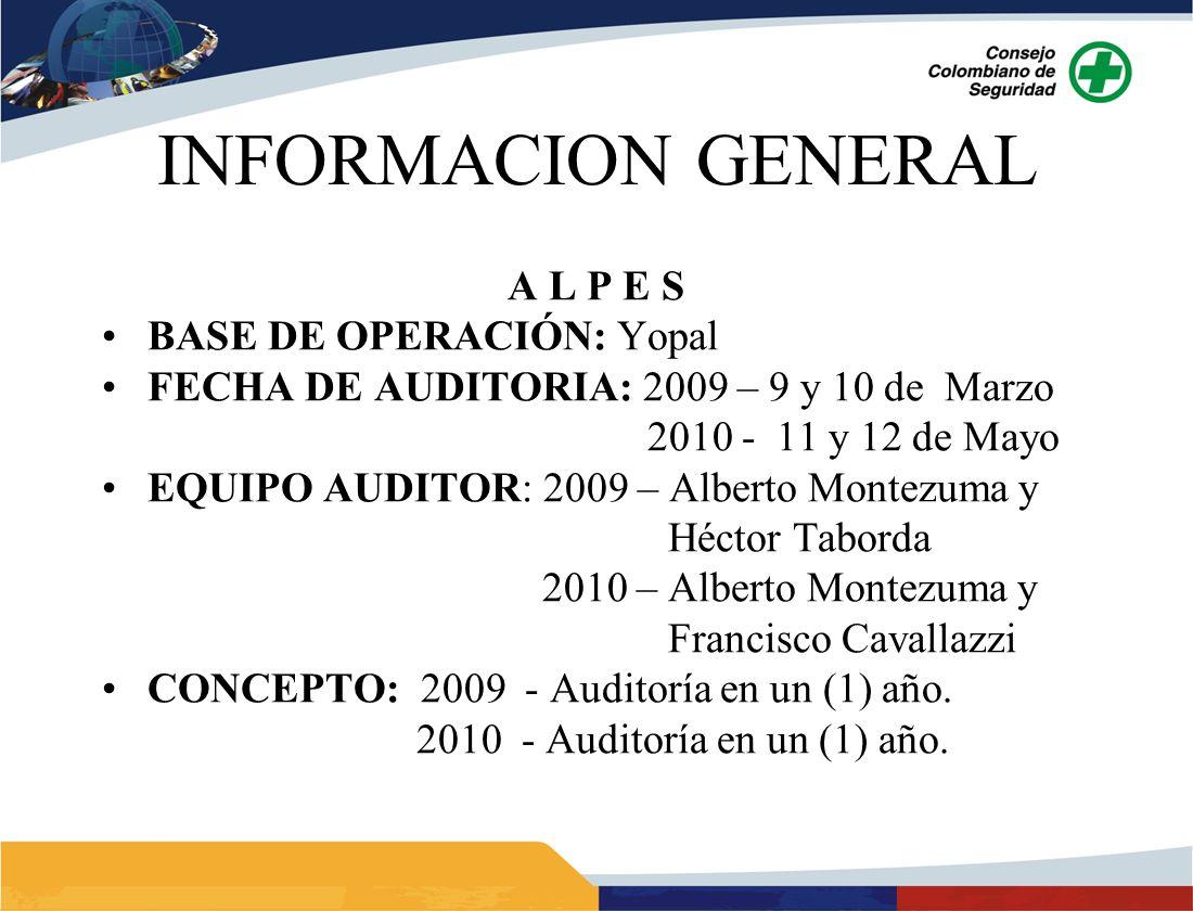 INFORMACION GENERAL A L P E S BASE DE OPERACIÓN: Yopal FECHA DE AUDITORIA: 2009 – 9 y 10 de Marzo 2010 - 11 y 12 de Mayo EQUIPO AUDITOR: 2009 – Alberto Montezuma y Héctor Taborda 2010 – Alberto Montezuma y Francisco Cavallazzi CONCEPTO: 2009 - Auditoría en un (1) año.