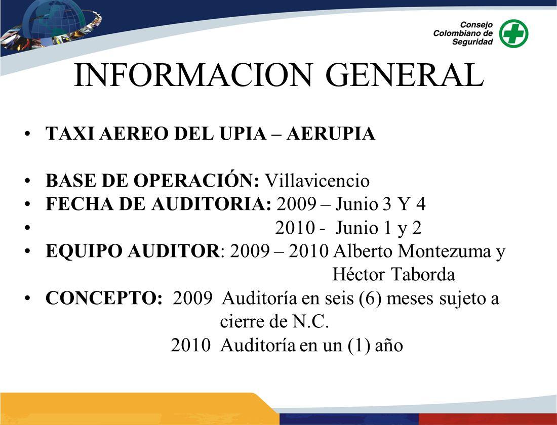 INFORMACION GENERAL TAXI AEREO DEL UPIA – AERUPIA BASE DE OPERACIÓN: Villavicencio FECHA DE AUDITORIA: 2009 – Junio 3 Y 4 2010 - Junio 1 y 2 EQUIPO AUDITOR: 2009 – 2010 Alberto Montezuma y Héctor Taborda CONCEPTO: 2009 Auditoría en seis (6) meses sujeto a cierre de N.C.