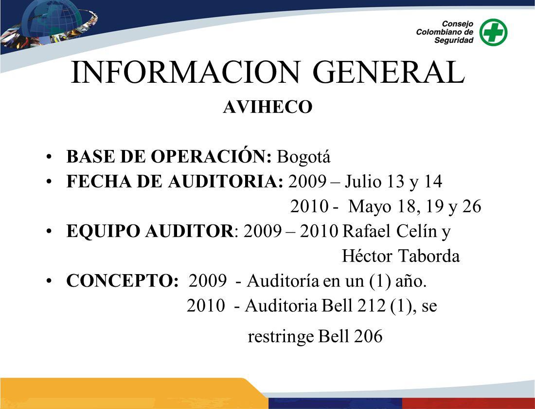 INFORMACION GENERAL AVIHECO BASE DE OPERACIÓN: Bogotá FECHA DE AUDITORIA: 2009 – Julio 13 y 14 2010 - Mayo 18, 19 y 26 EQUIPO AUDITOR: 2009 – 2010 Rafael Celín y Héctor Taborda CONCEPTO: 2009 - Auditoría en un (1) año.
