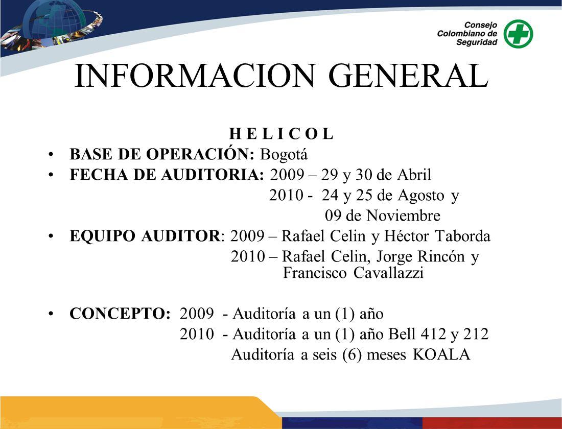 INFORMACION GENERAL H E L I C O L BASE DE OPERACIÓN: Bogotá FECHA DE AUDITORIA: 2009 – 29 y 30 de Abril 2010 - 24 y 25 de Agosto y 09 de Noviembre EQUIPO AUDITOR: 2009 – Rafael Celin y Héctor Taborda 2010 – Rafael Celin, Jorge Rincón y Francisco Cavallazzi CONCEPTO: 2009 - Auditoría a un (1) año 2010 - Auditoría a un (1) año Bell 412 y 212 Auditoría a seis (6) meses KOALA