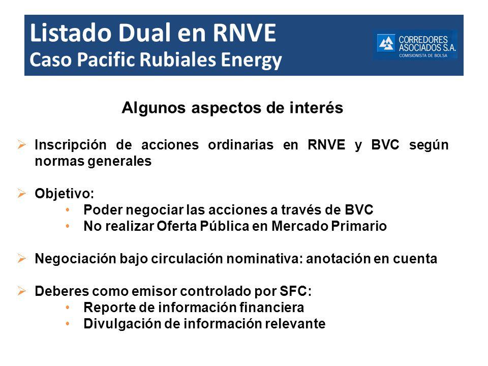 Listado Dual en RNVE Caso Pacific Rubiales Energy Algunos aspectos de interés Inscripción de acciones ordinarias en RNVE y BVC según normas generales