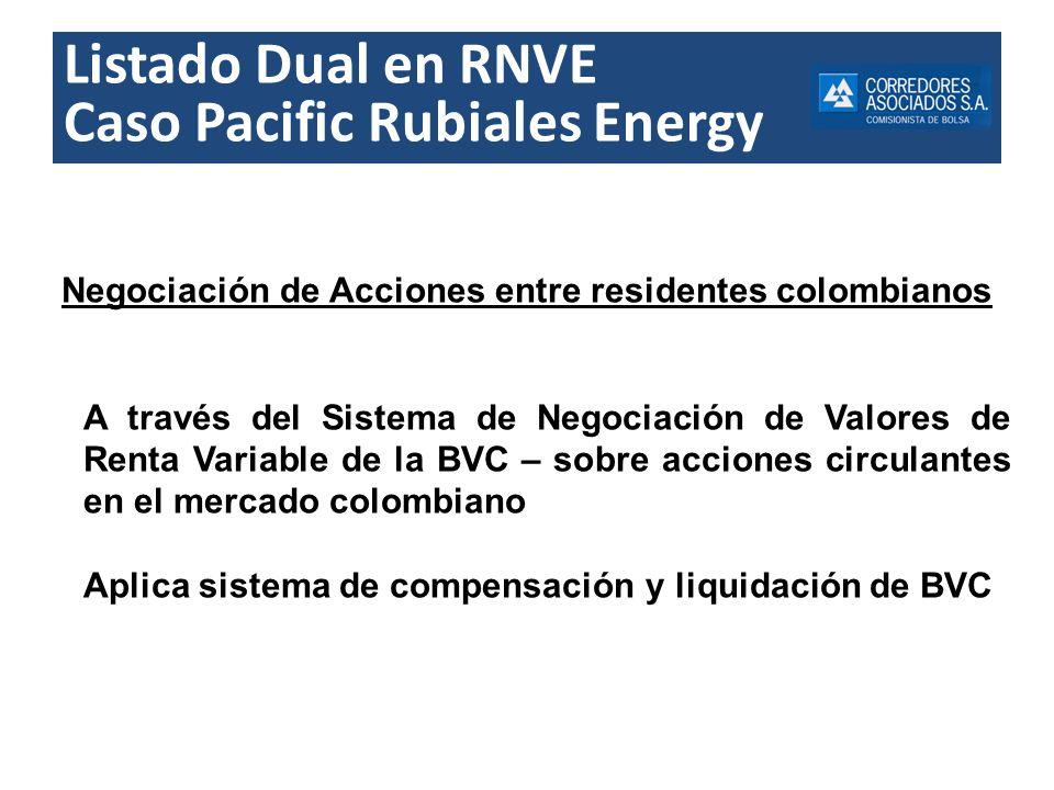 Listado Dual en RNVE Caso Pacific Rubiales Energy Negociación de Acciones entre residentes colombianos A través del Sistema de Negociación de Valores