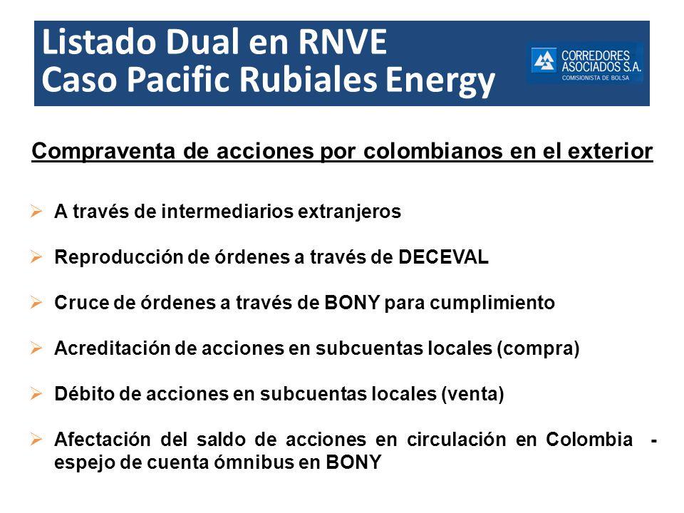 Listado Dual en RNVE Caso Pacific Rubiales Energy Compraventa de acciones por colombianos en el exterior A través de intermediarios extranjeros Reprod