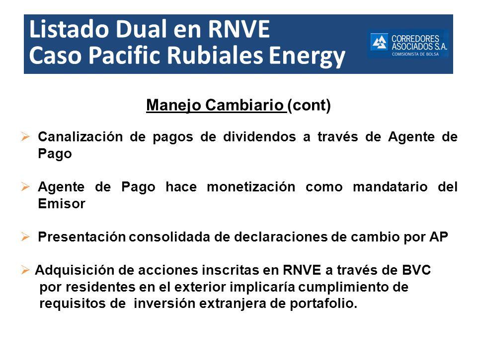 Listado Dual en RNVE Caso Pacific Rubiales Energy Manejo Cambiario (cont) Canalización de pagos de dividendos a través de Agente de Pago Agente de Pag