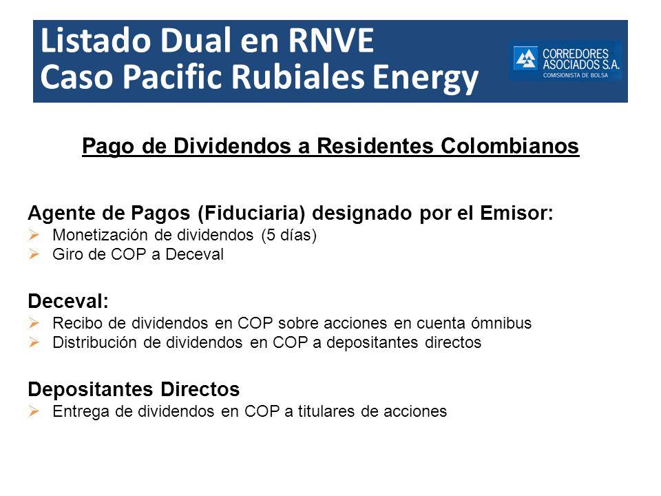 Listado Dual en RNVE Caso Pacific Rubiales Energy Pago de Dividendos a Residentes Colombianos Agente de Pagos (Fiduciaria) designado por el Emisor: Mo