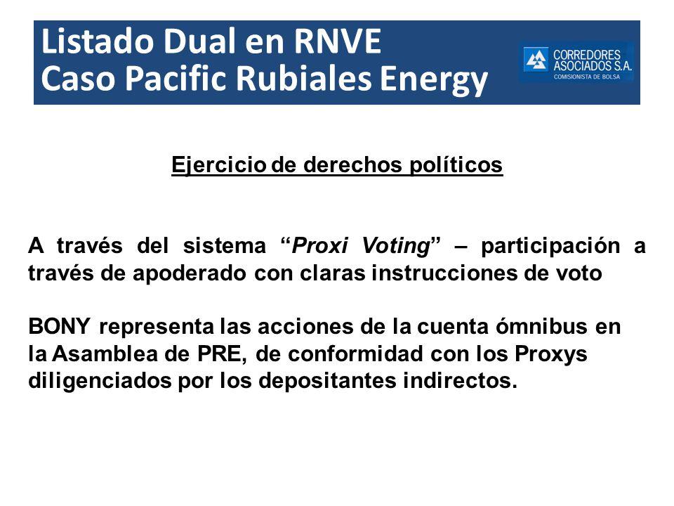 Listado Dual en RNVE Caso Pacific Rubiales Energy Ejercicio de derechos políticos A través del sistema Proxi Voting – participación a través de apoder