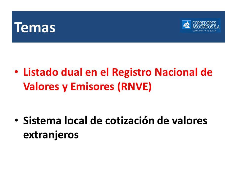 Listado Dual en RNVE Normatividad Resolución 400/1995 Art.