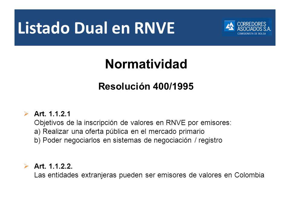 Listado Dual en RNVE Normatividad Resolución 400/1995 Art. 1.1.2.1 Objetivos de la inscripción de valores en RNVE por emisores: a) Realizar una oferta