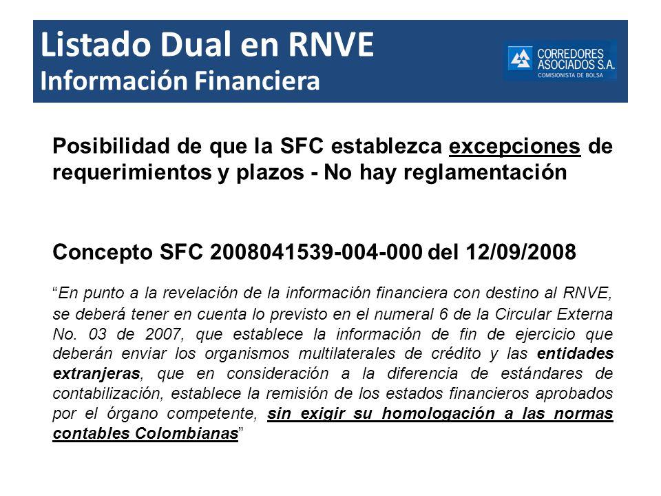 Listado Dual en RNVE Información Financiera Posibilidad de que la SFC establezca excepciones de requerimientos y plazos - No hay reglamentación Concep